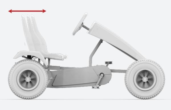 Posicions del seient del kart de pedals